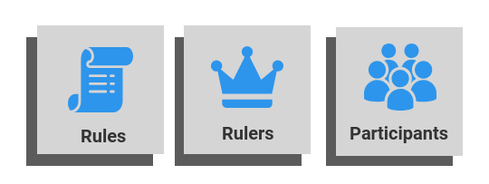Rules, Rulers and Participants