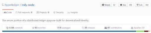 GitHub indy-node Screenshot