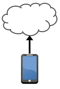 On the Cloud Agent