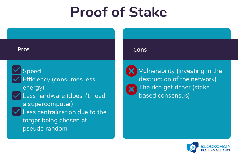 POS Pros and Cons