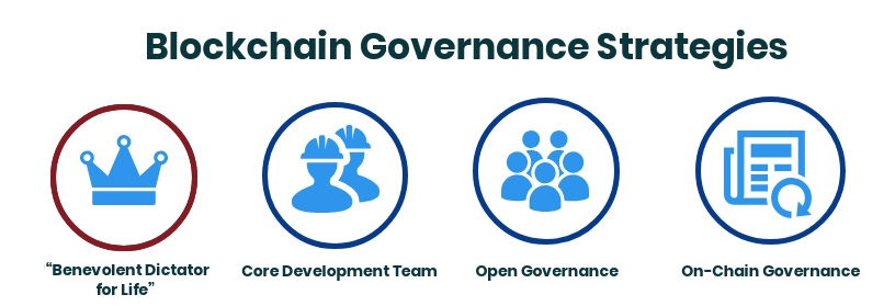 Blockchain Goverance Strategies: Benevolent Dictator for Life