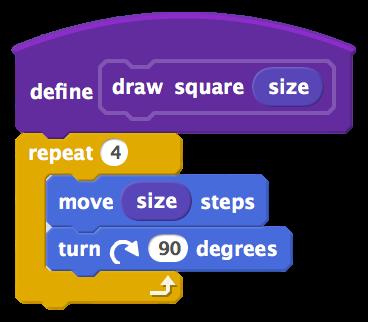 define draw square