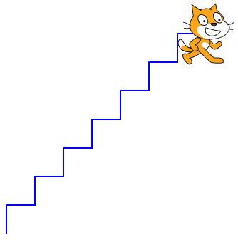 example staircase