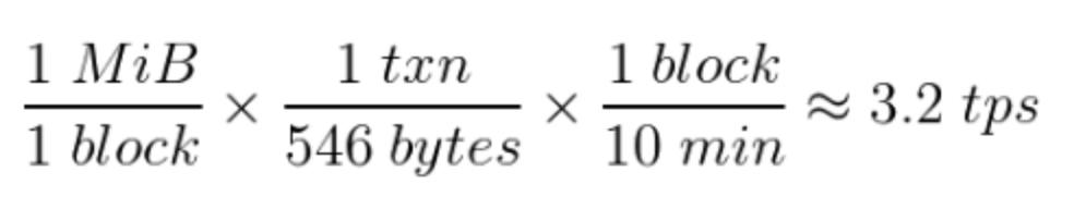 TPS calculation