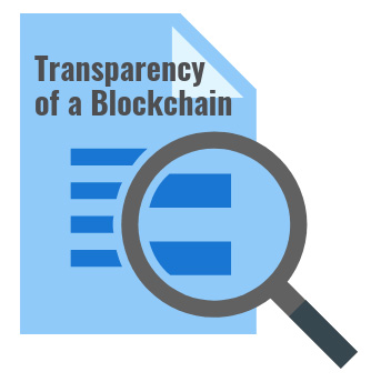Transparency of a Blockchain