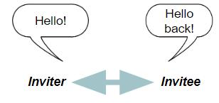 The Connection Establishment