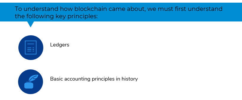 To understand how blockchain came about, we must first understand the key principles of ledgers and basic accounting principles in history