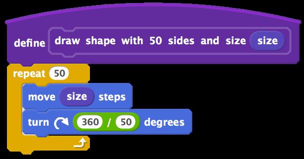 50 shape