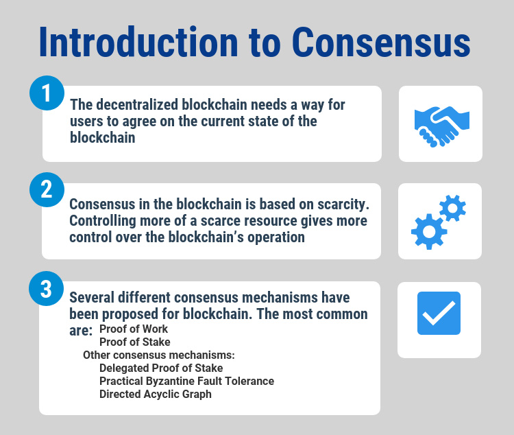 Introduction to Consensus