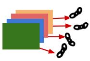 Ledger Interface